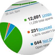 Email Marketing Totnes
