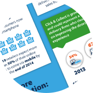 Infographic Design South Devon